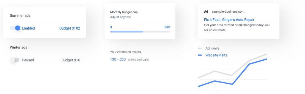 Google Ads featues